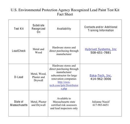 EPA RRP D-Lead